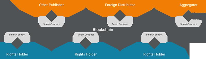 block-chain-image2